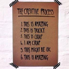 6 steps in the creative process